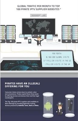 Video piracy.jpg